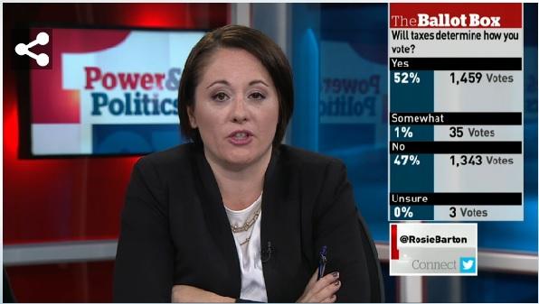 CBC Power & Politics